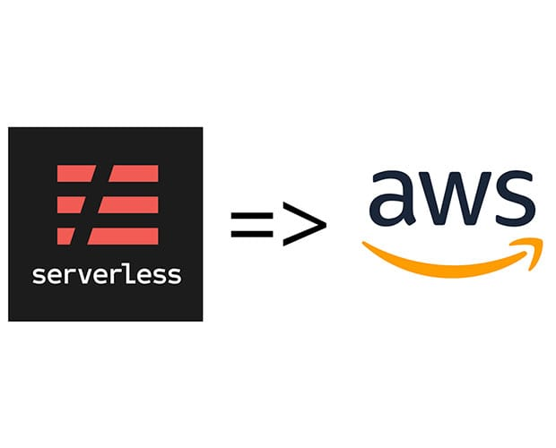 Computing with AWS Serverless APIs and Apps: Computing with AWS Serverless APIs & Apps