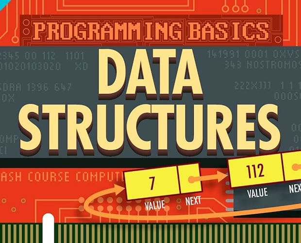 Fundamentals of Data Structures and Algorithms: Fundamentals of Data Structures & Algorithms